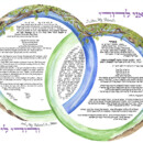 Trees in Two Rings